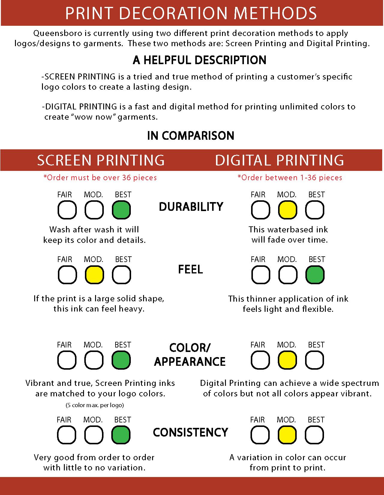 Print Decoration Methods